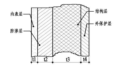 玻璃钢防腐氨法脱硫装置中的应用探讨
